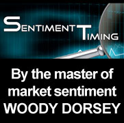 Sentiment Timing